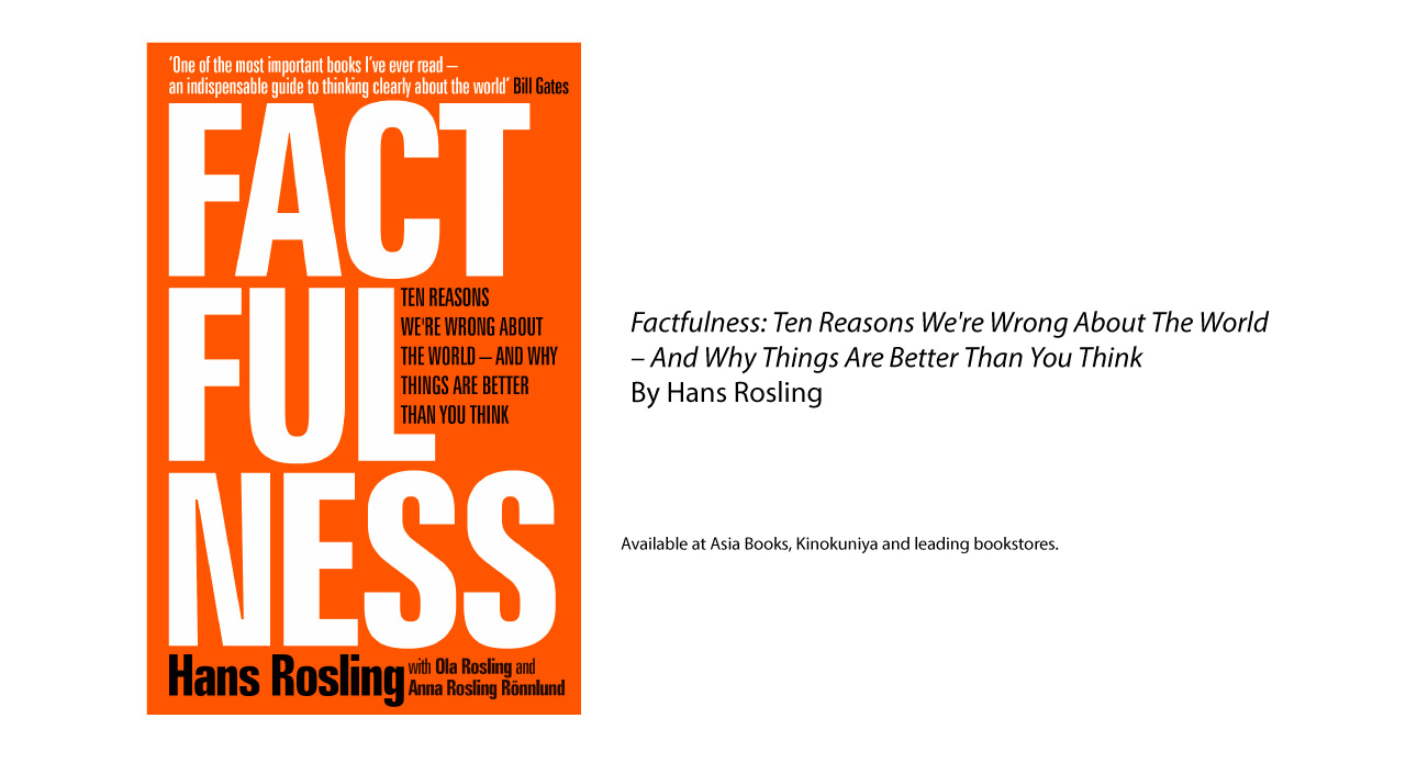 The World As It Is: Factfulness