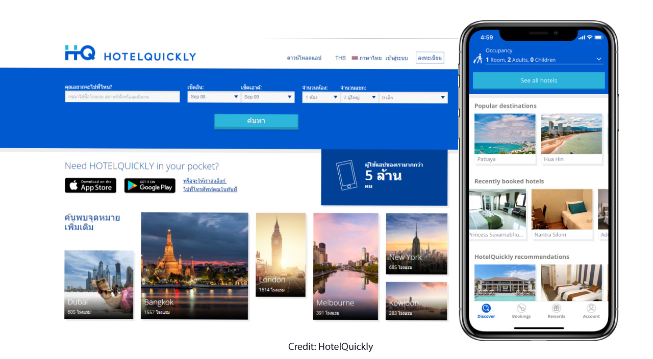 HotelQuickly's Expansion into Online Travel Platforms